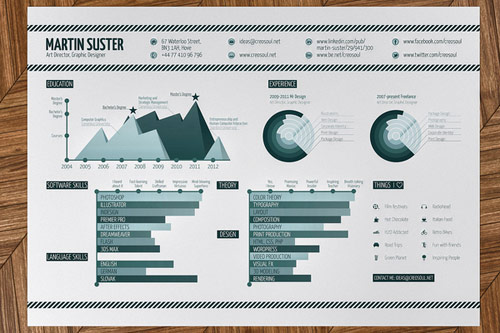 25 Great (High Quality And Modern) Examples Of Creative Cv Resume