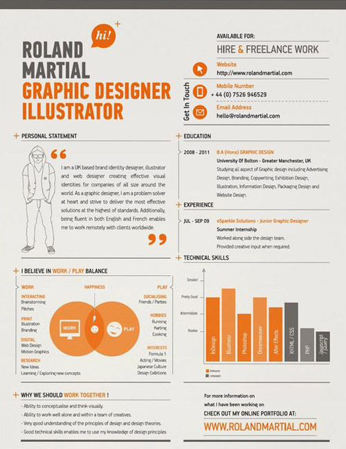 Graphic designer CV sample