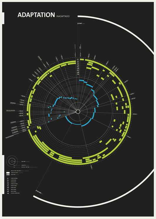 Beautiful InfoGraphic Designs