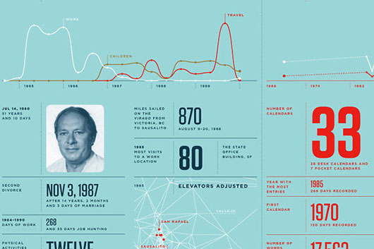 Awesome Infographics Design Inspiration | Web & Graphic Design ...