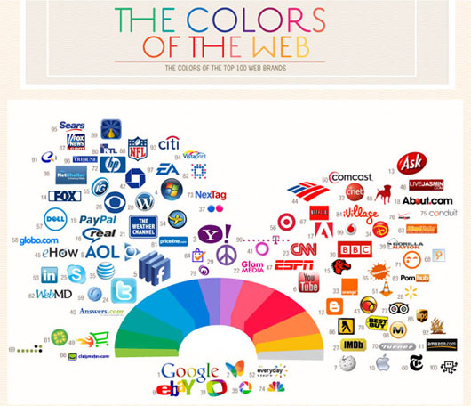 Infographics You Absolutely Have To See