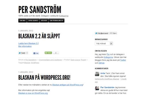 Blaskan – Responsive WordPress Theme