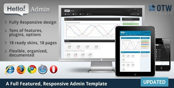 Hello Admin Template - Desktops, Tablets, Mobiles