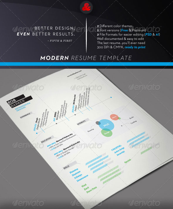 20 best resume templates