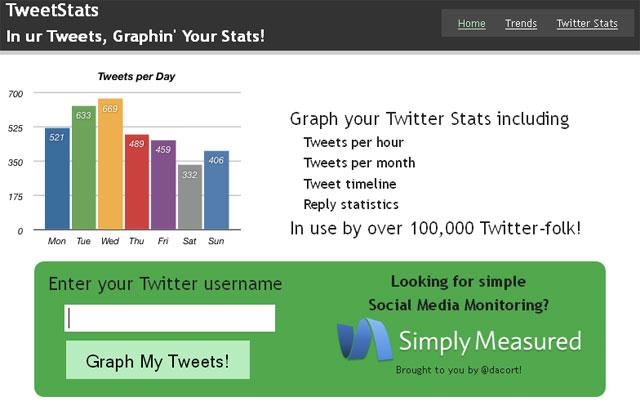 tweetstats-6