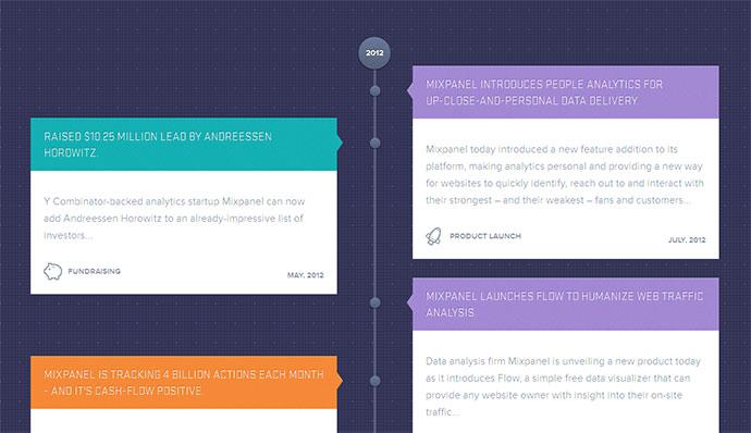 45 stunning timeline designs