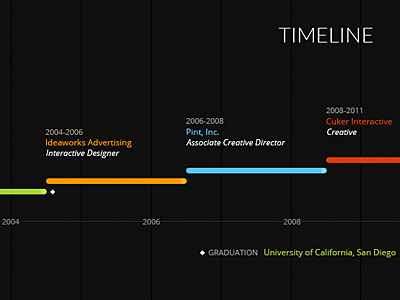 timeline-44