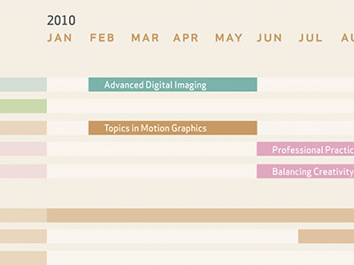 Stunning Timeline Designs  Web  Graphic Design  Bashooka