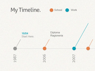 45 Stunning Timeline Designs | Web & Graphic Design | Bashooka