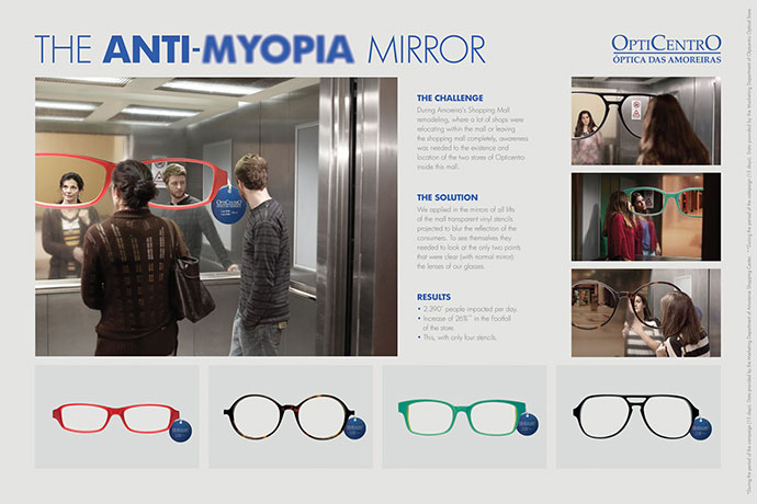 Opticentro: Anti-myopia Mirror