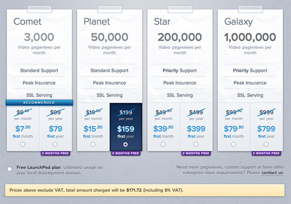30 beautiful pricing table designs