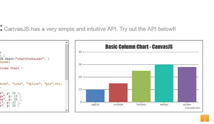 html5-charts-1
