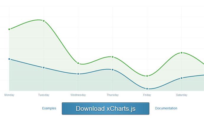 html5-charts-10