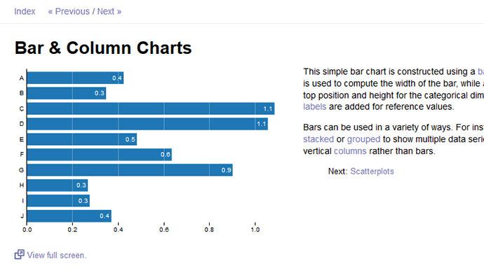 html5-charts-11