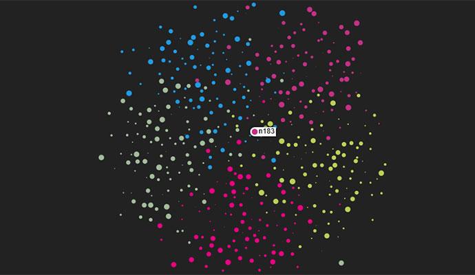 html5-charts-12
