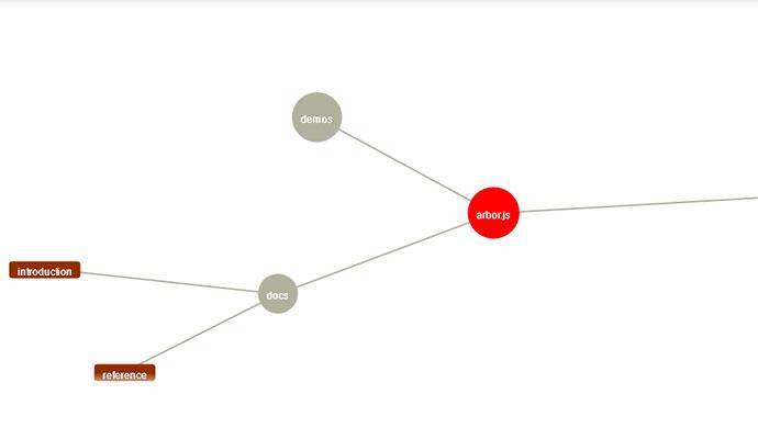 html5-charts-14