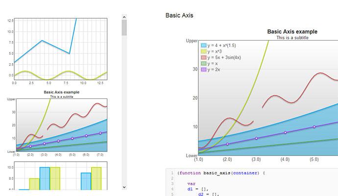 html5-charts-2