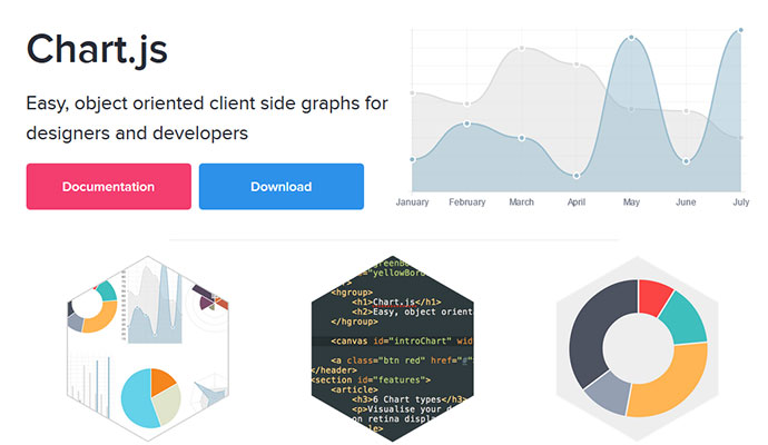 14 cool libraries for creating charts and graphs using javascript