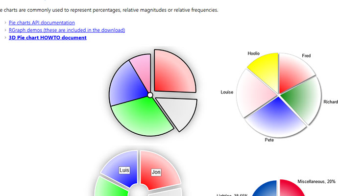 html5-charts-5