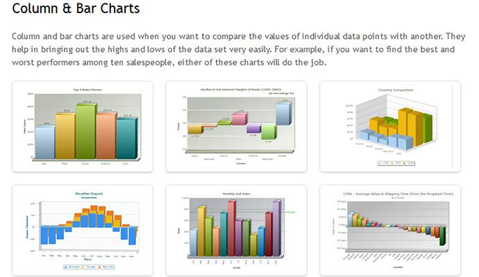 html5-charts-8