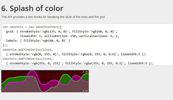 html5-charts-9