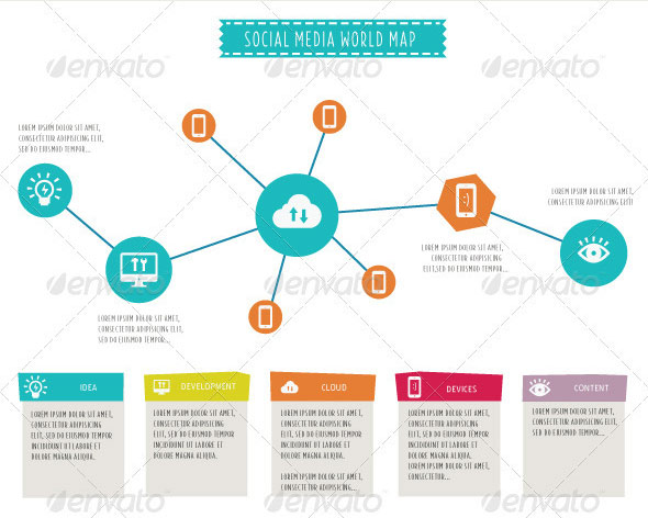 Developing Mobile Apps - Infographic Elements - In