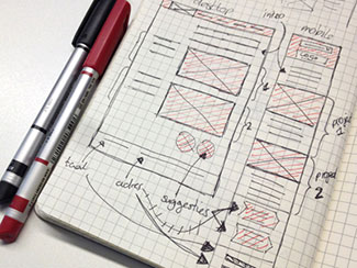 Responsive UI wireframe