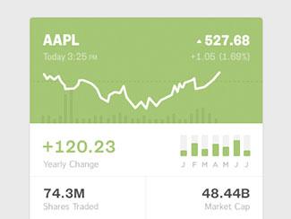 Simple Stocks Stats