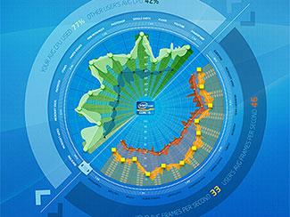HTML5 Interactive Data...