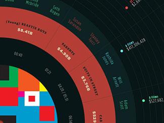 Beastie Boys Infographic