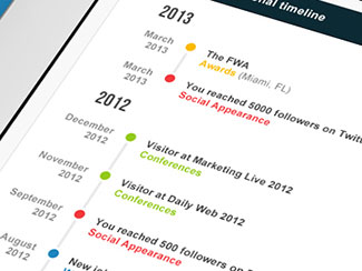 CV Resume Designs That Recruiters Will Love Web Graphic - Timeline resume template