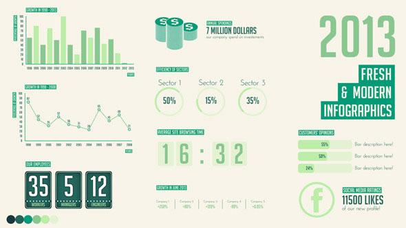 47 High-Impact Video Infographics | Web & Graphic Design ...