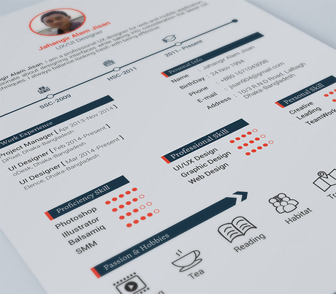 28 free cv resume templates html psd indesign web graphic