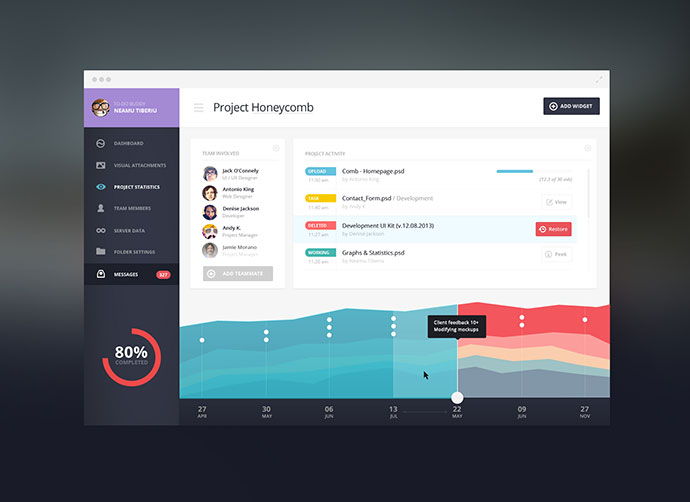 50 Intuitive Dashboard UI Designs | Web & Graphic Design