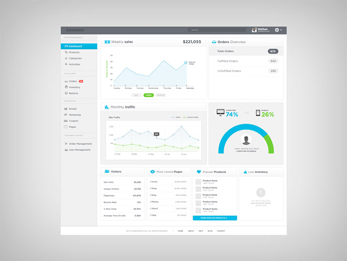 50 Intuitive Dashboard UI Designs | Web & Graphic Design | Bashooka