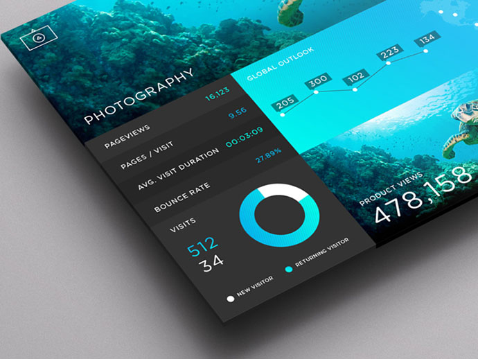 Photography Dashboard
