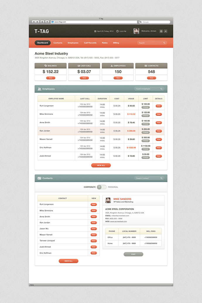 Dashboard For Telecom Company