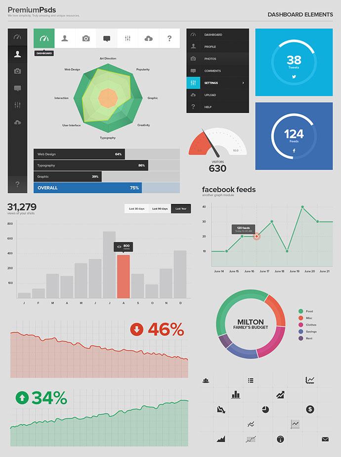UI Kit - Dashboard Elements Psd