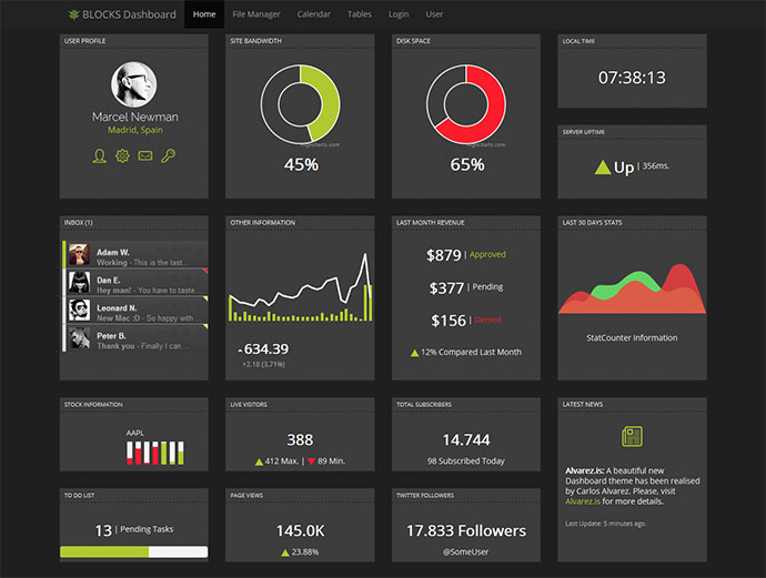15 Free Admin Templates For Backend Panels | Web & Graphic Design ...