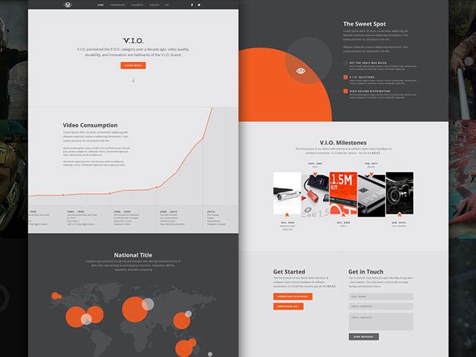 V.I.O. 2.0 Concept Full