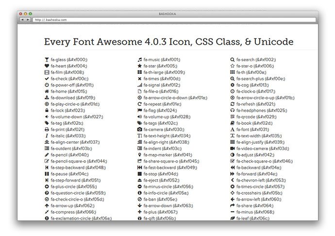 how to add font awesome in html5