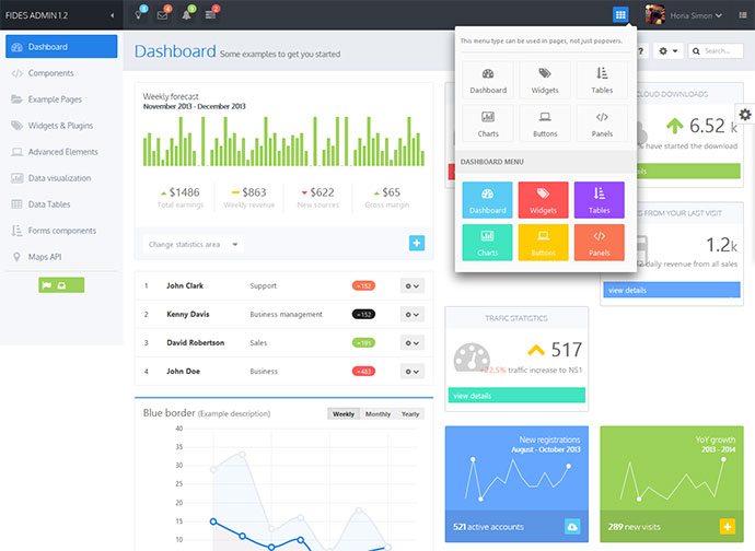 25 Modern Flat Admin Dashboard Templates | Web & Graphic Design ...