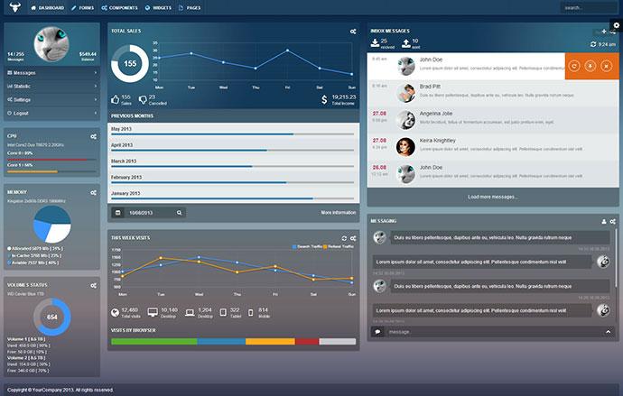 25 Modern Flat Admin Dashboard Templates Web Amp Graphic