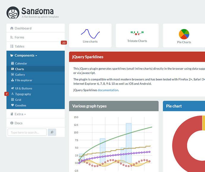Sangoma Bootstrap Admin Template