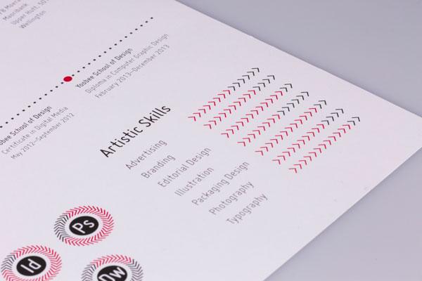 Self Branding CV/Resume