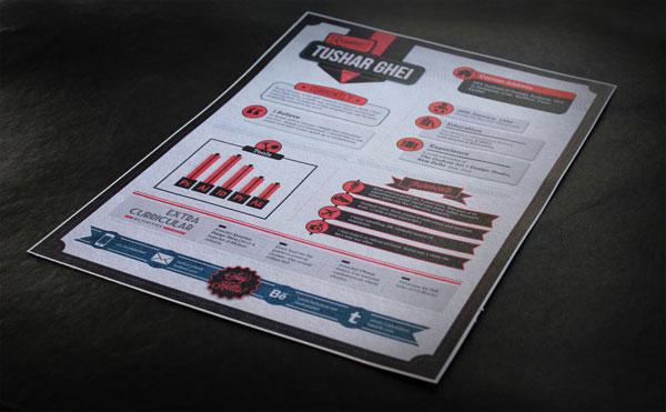 Resumé - Poster design