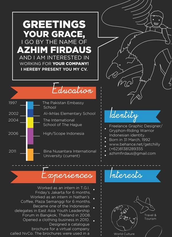 Azhim Firdaus