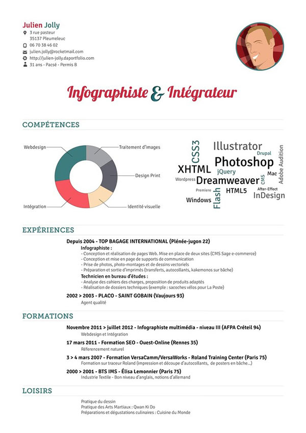 best resumes 2014 creative cv resume designs inspiration web amp ...