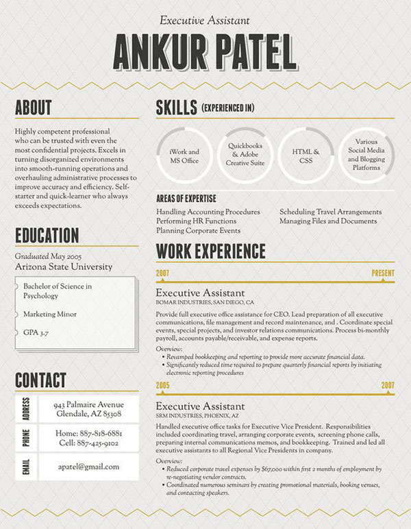 personal branding statement resume