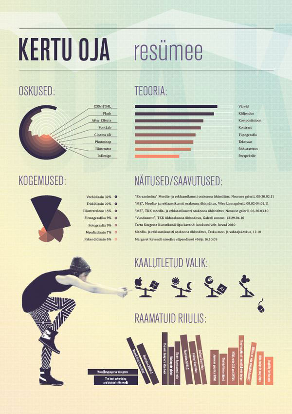 40 Creative Cv Resume Designs Inspiration 2014 Web Amp Graphic Design Bashooka